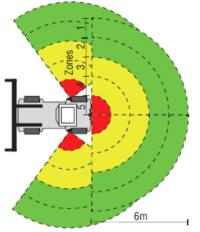 LSM Technologies  Collision Safety Viewing Solutions adds RadarEye integrated Radar