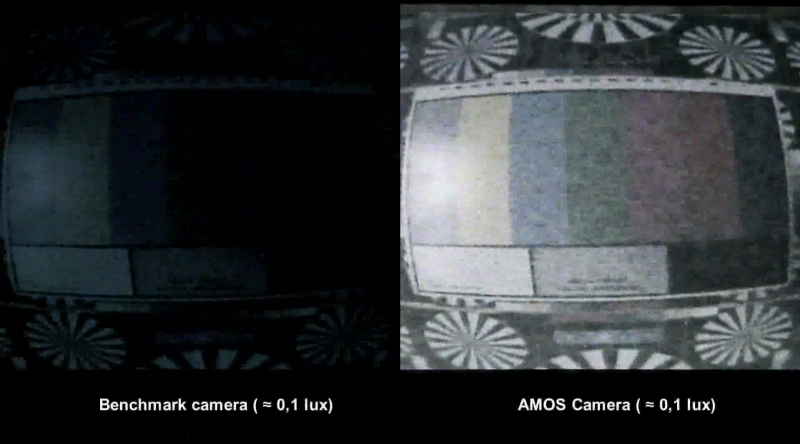 High and Low Light to 0.1 Lux- see the comparison to other Camera Systems on the Left