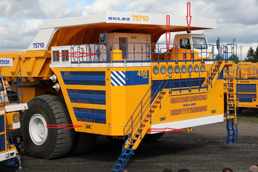 BelAZ- Largest Dump Truck in the World