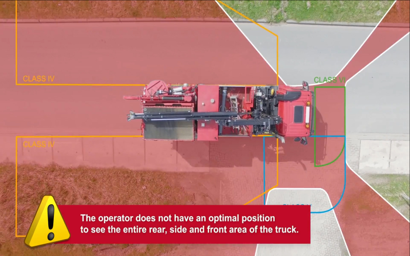 Blinds Spots around a Truck / Trailer combination that can be covered by our HD Cameras CCCameras